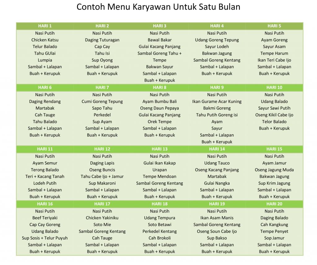 Daftar Menu Catering Karyawan